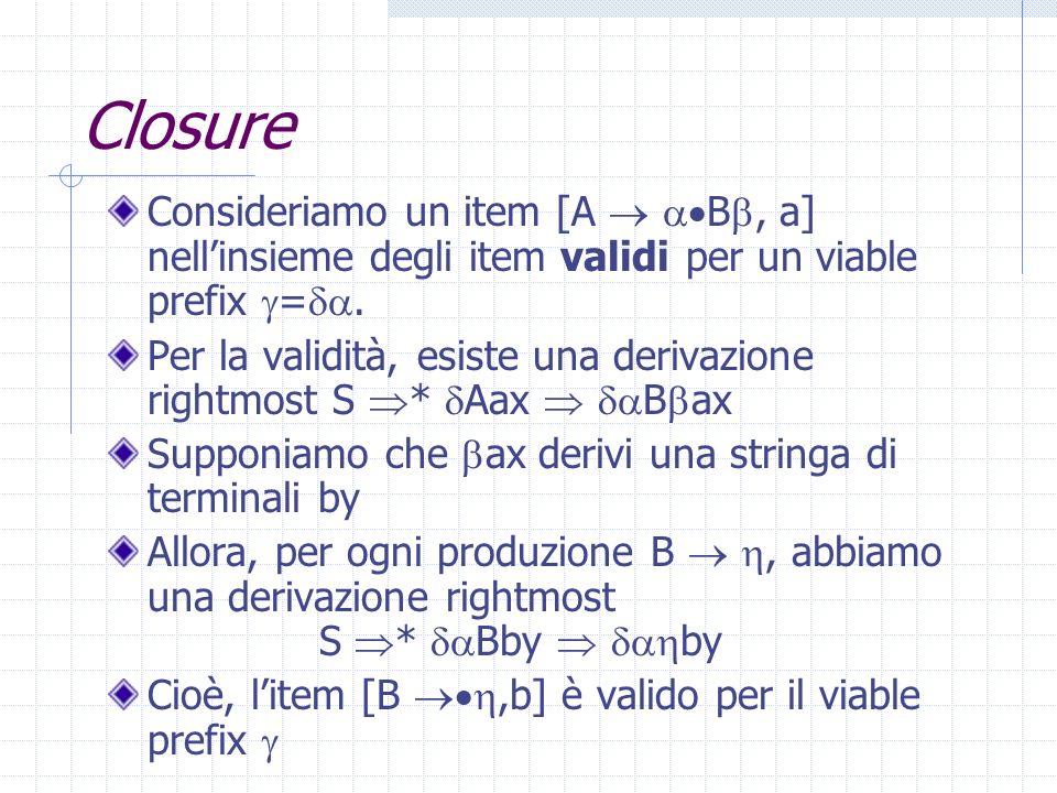Closure Consideriamo un item [A  B, a] nell'insieme degli item validi per un viable prefix =.